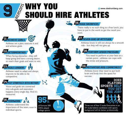 9 raisons pour lesquelles vous devriez recruter des sportifs